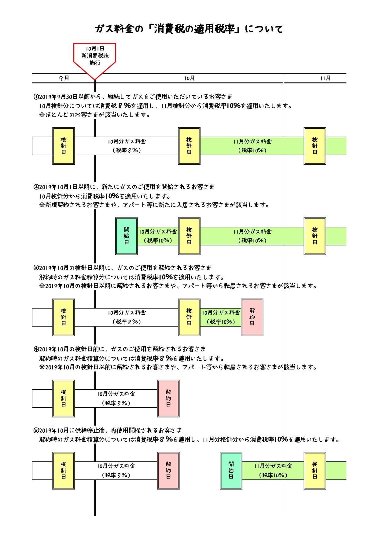 ガス料金_page-0001